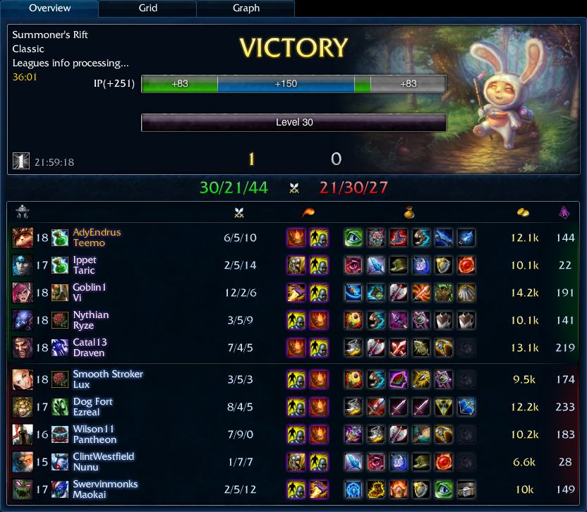 solo ranked 1-0 Teemo