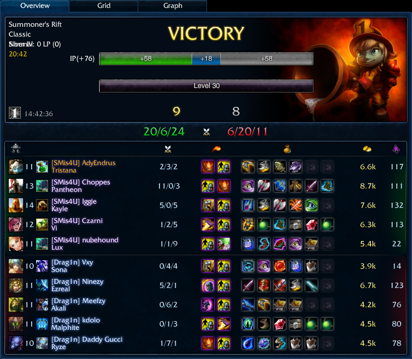 team ranked 9-8 Tristana