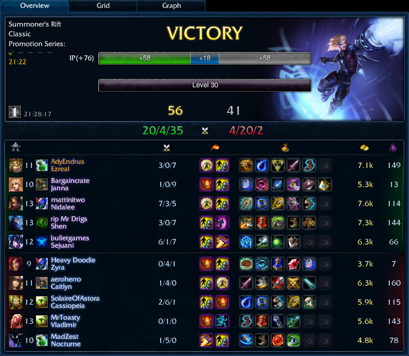 56-41 solo ranked Ezreal